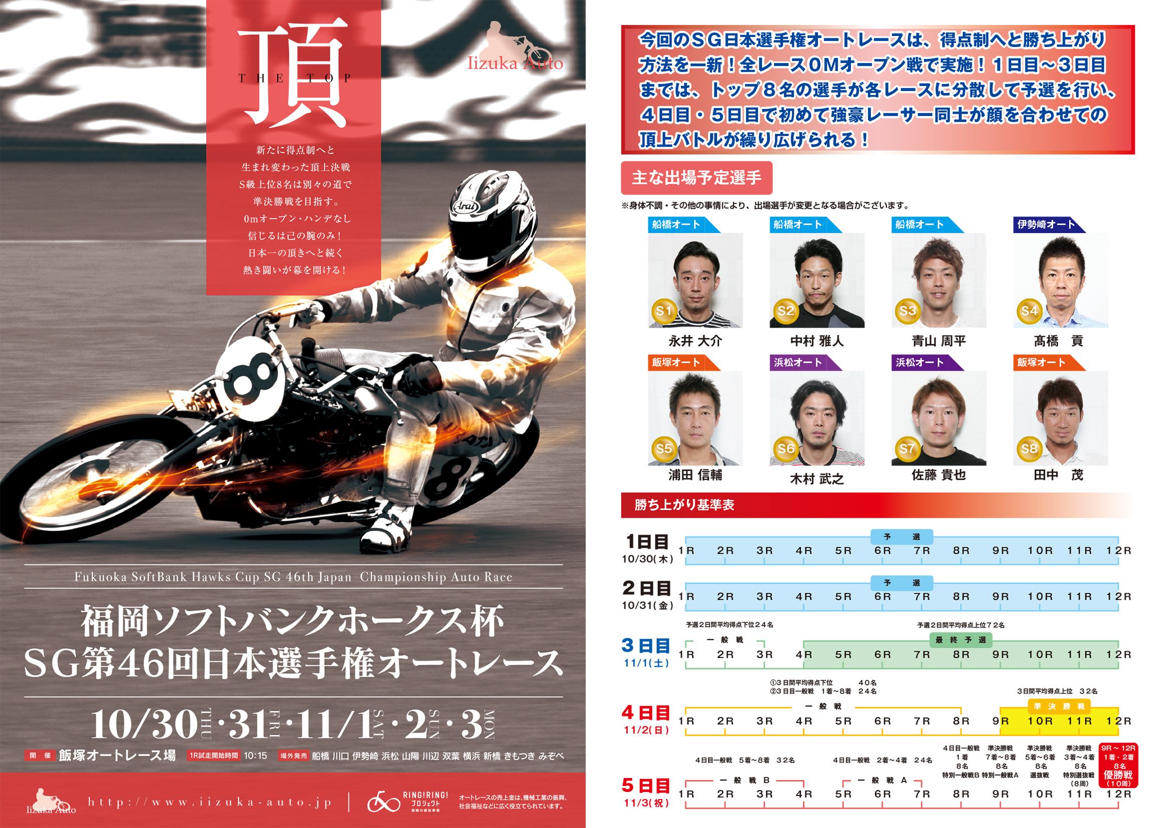 結果 飯塚 オート レース
