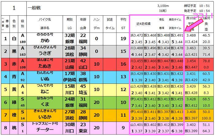 結果 浜松 オート